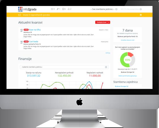InfoZgrada.rs - Mesto gde počinje i završava briga o vašoj zgradi